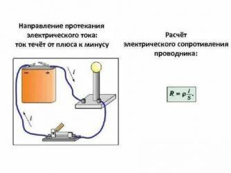 Плюс и минус в электричестве что это?