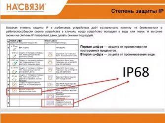 Защита ip67 и ip68 в чем разница?