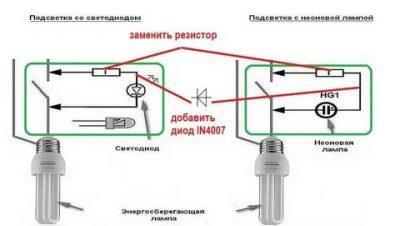 Моргает энергосберегающая лампа в выключенном состоянии