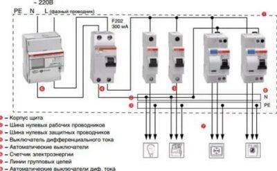 Какой дифавтомат поставить на ввод в квартиру?
