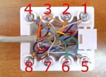 Как подключить розетку для компьютера?