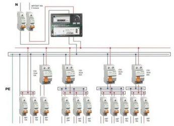 Как выбрать дифавтомат для дома?