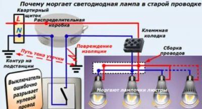 Почему моргают светодиодные лампы при включенном свете?