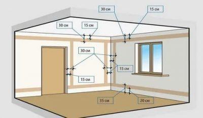 Как правильно провести электричество в частном доме?