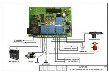 Автоматика для запуска генератора при отключении электричества