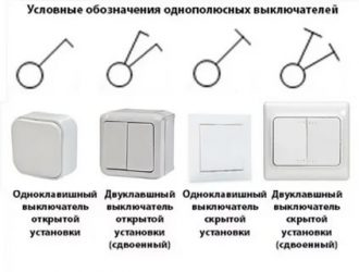 УГО розетки на электрических схемах