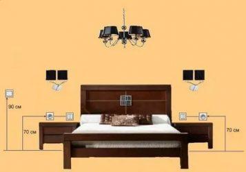 Розетки в спальне у кровати где делать?